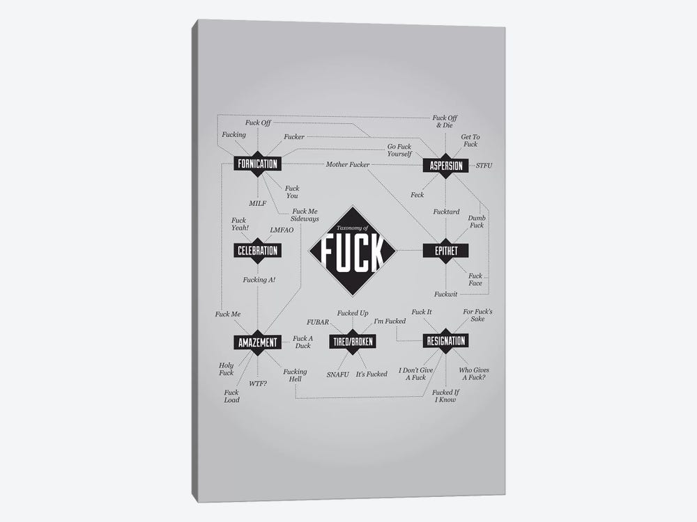 Fuck 1-piece Canvas Wall Art