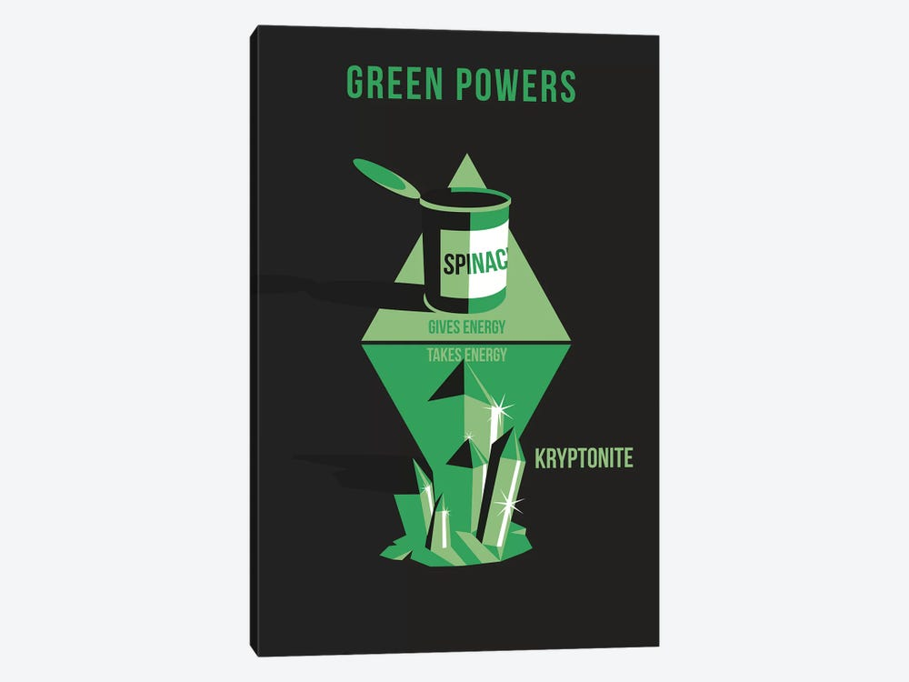 Green Powers by Stephen Wildish 1-piece Canvas Art