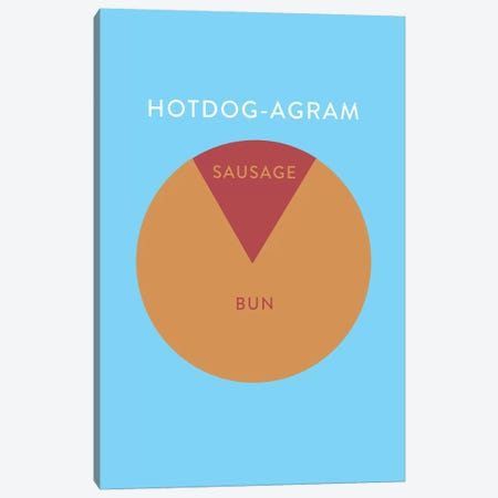 Hotdog Canvas Print #WLD47} by Stephen Wildish Canvas Artwork