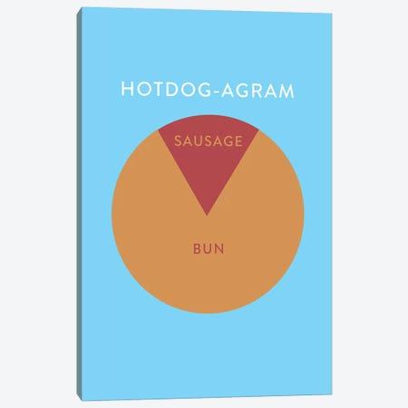 Hotdog 3-Piece Canvas #WLD47} by Stephen Wildish Canvas Artwork