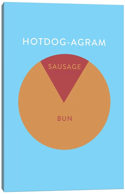 Hotdog Canvas Art Print