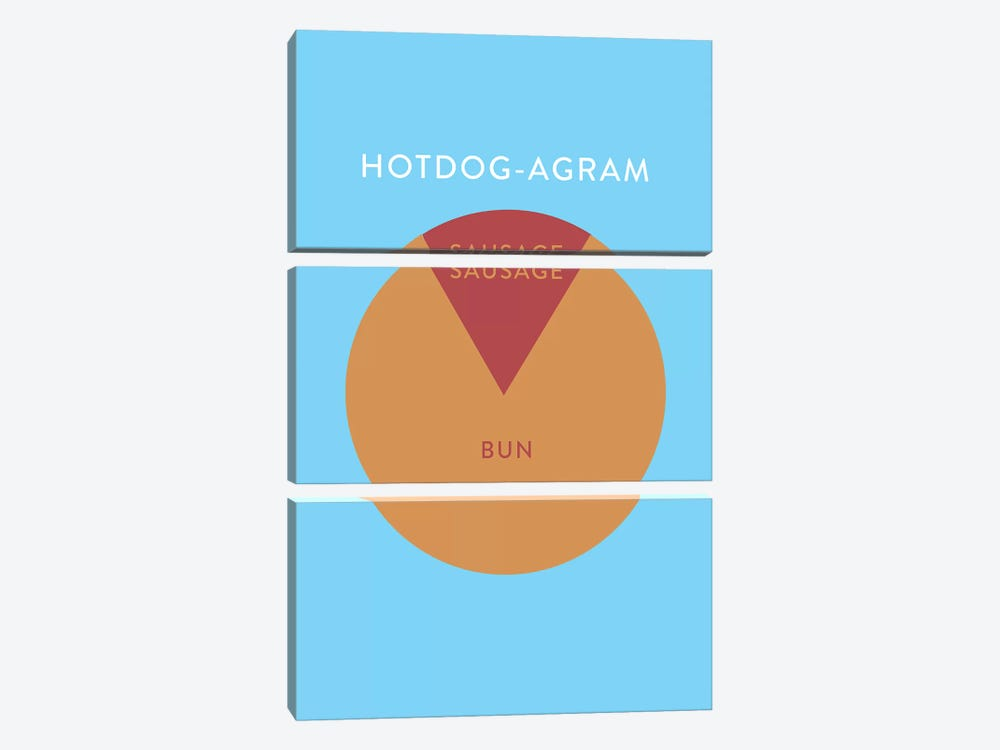 Hotdog by Stephen Wildish 3-piece Art Print