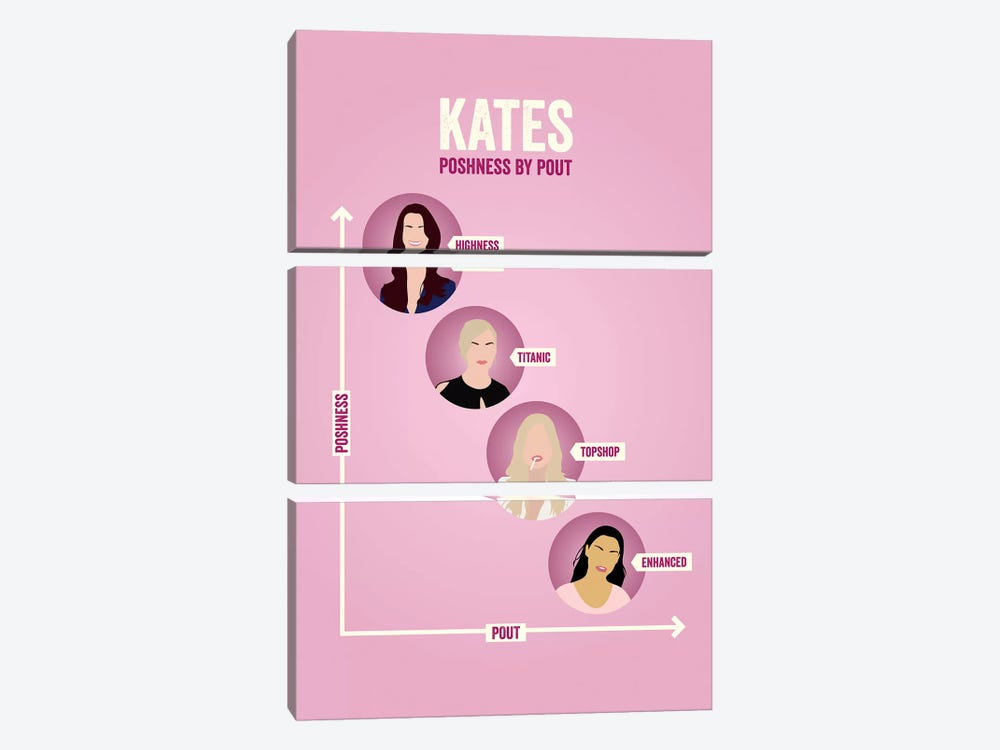 Kates by Stephen Wildish 3-piece Canvas Print