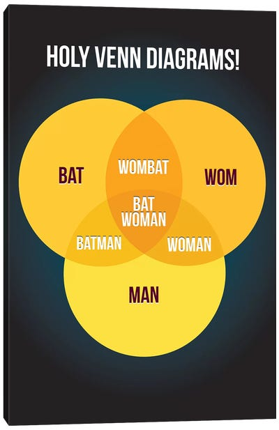 Batman Canvas Art Print