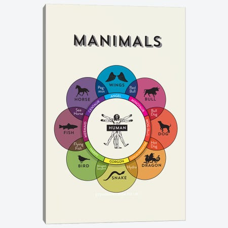 Manimals Canvas Print #WLD54} by Stephen Wildish Canvas Art Print