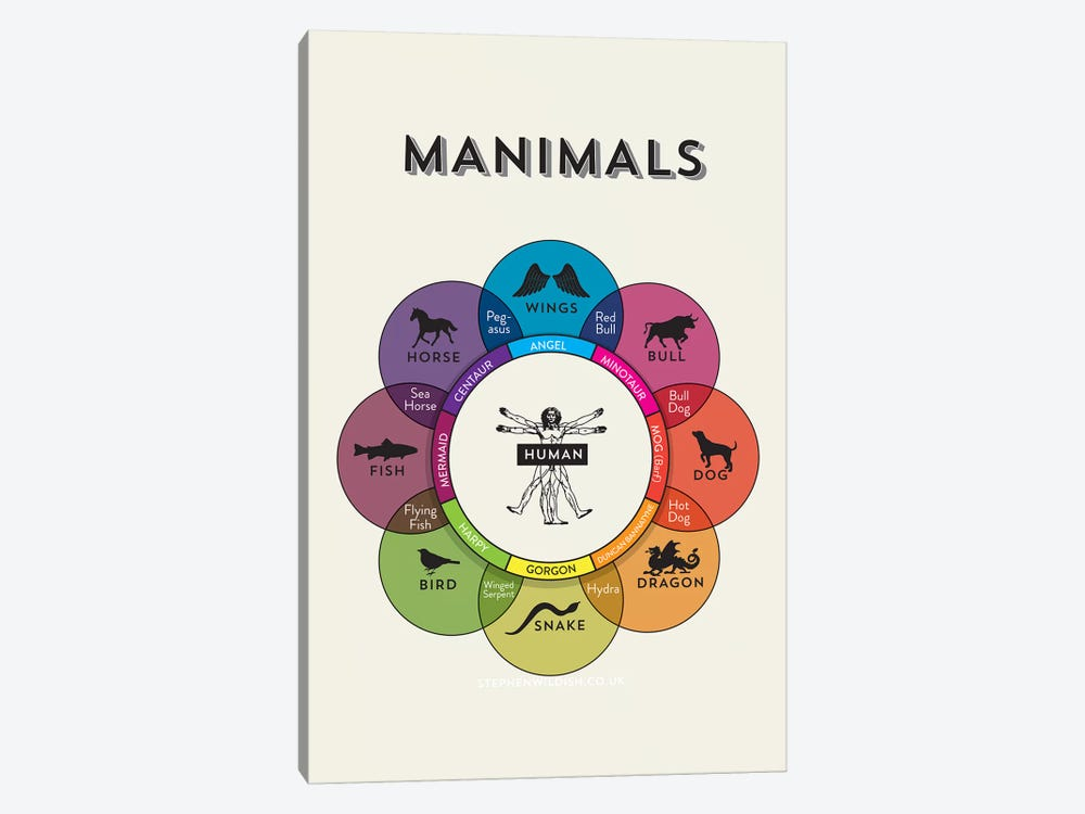 Manimals by Stephen Wildish 1-piece Canvas Print