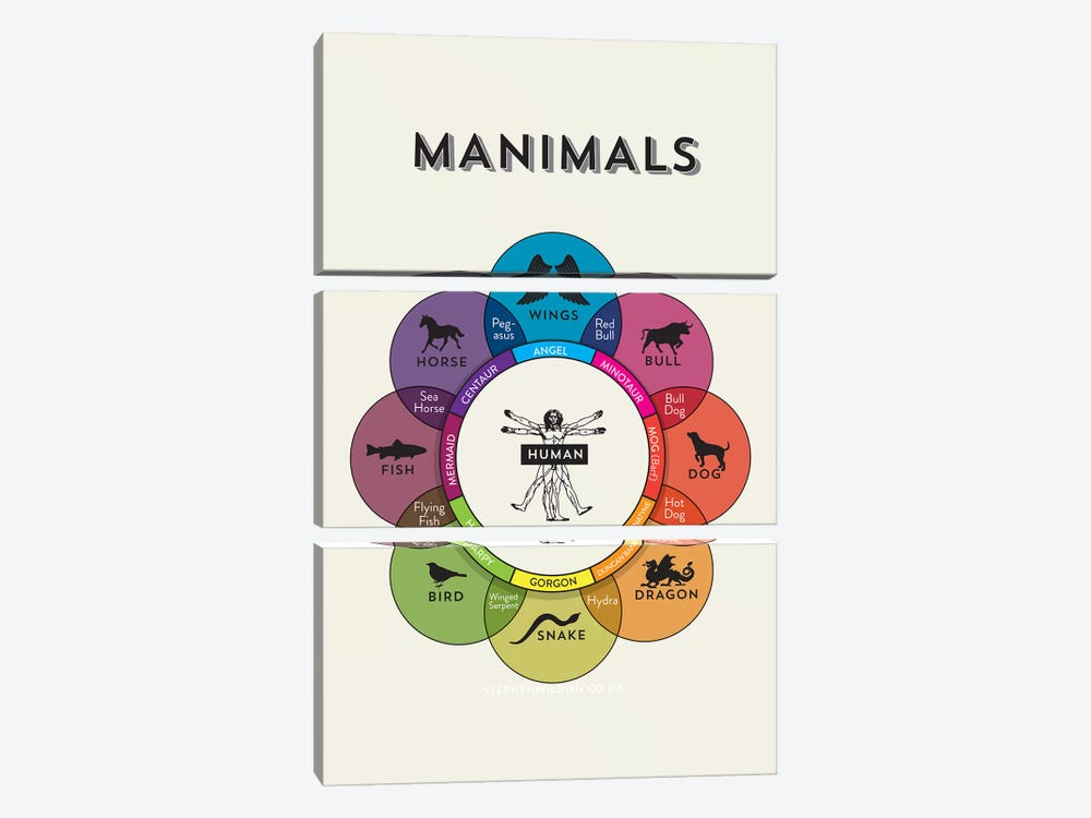 Manimals by Stephen Wildish 3-piece Canvas Art Print