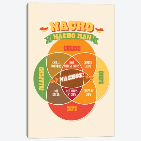 Nacho Canvas Print #WLD57} by Stephen Wildish Art Print