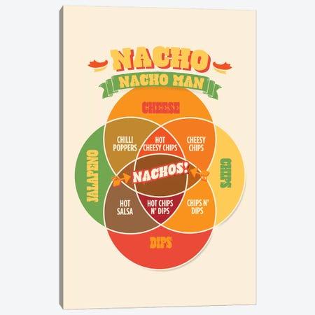 Nacho Canvas Print #WLD57} by Stephen Wildish Art Print