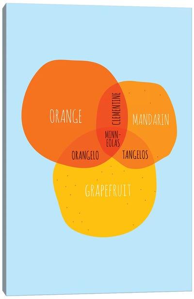 Oranges Canvas Art Print