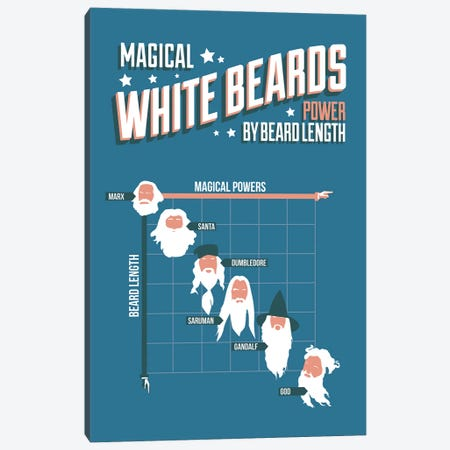 Beards Canvas Print #WLD5} by Stephen Wildish Canvas Artwork