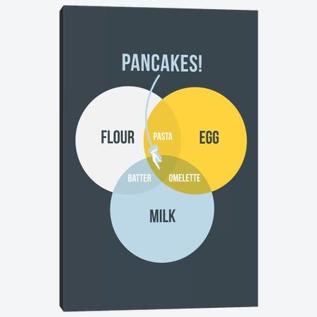 Pancakes Canvas Print #WLD60} by Stephen Wildish Canvas Print