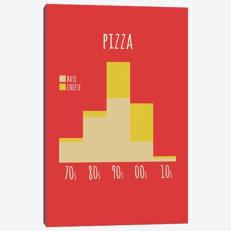 Pizza Canvas Print #WLD63} by Stephen Wildish Art Print