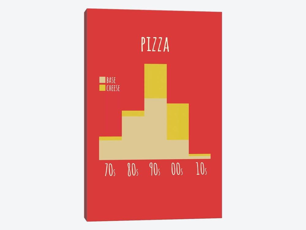 Pizza by Stephen Wildish 1-piece Art Print