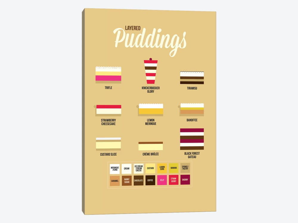 Puddings by Stephen Wildish 1-piece Canvas Print