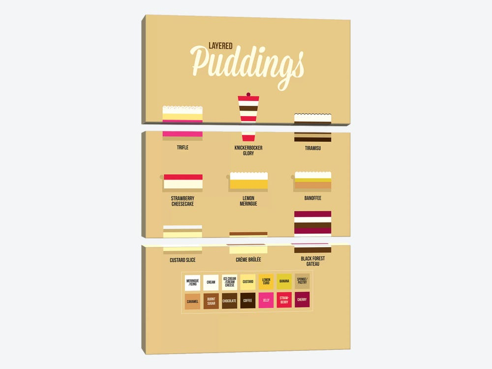 Puddings by Stephen Wildish 3-piece Art Print