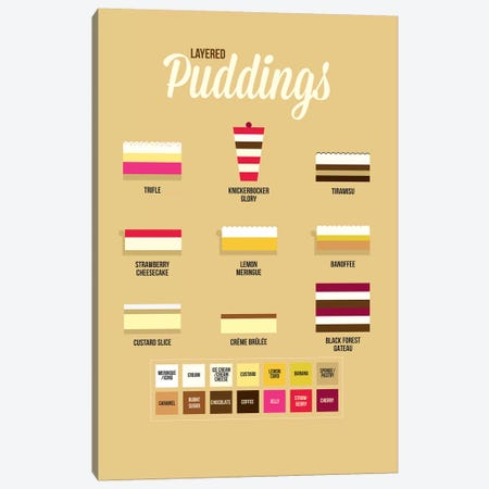 Puddings Canvas Print #WLD70} by Stephen Wildish Canvas Artwork