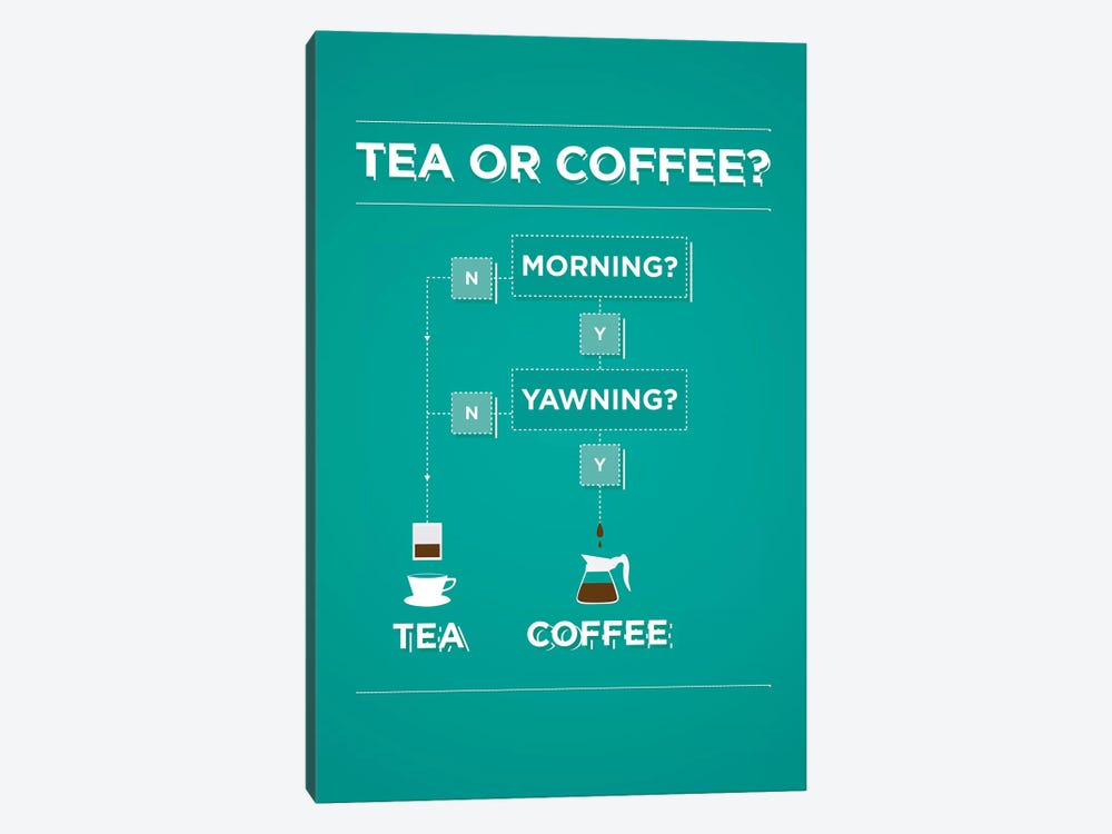 Tea And Coffee by Stephen Wildish 1-piece Canvas Wall Art