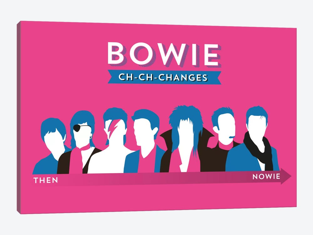 Bowie Ch-Ch-Changes by Stephen Wildish 1-piece Art Print