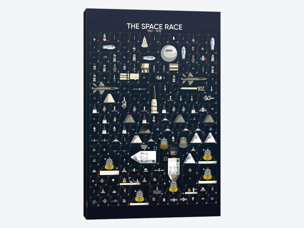The Space Race by WyattDesign 1-piece Canvas Wall Art