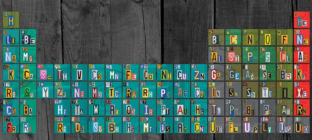 Periodic Tables Canvas Art