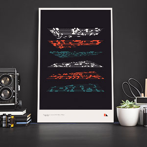 Retro Room Art Prints