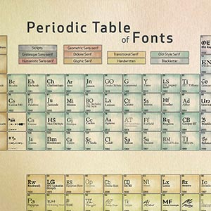 Periodic Table of Fonts Canvas Prints