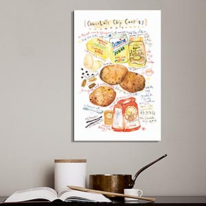 Recipes Canvas Artwork